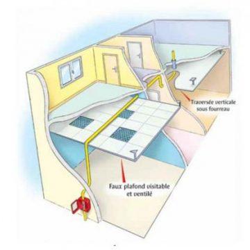 canalisation-gaz-en-faux-plafond-regles